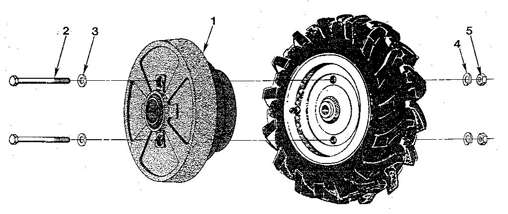 Troybilt  Tillar Rotary  Wheel weights (figure 15)