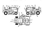 Craftsman 917252522 decals diagram