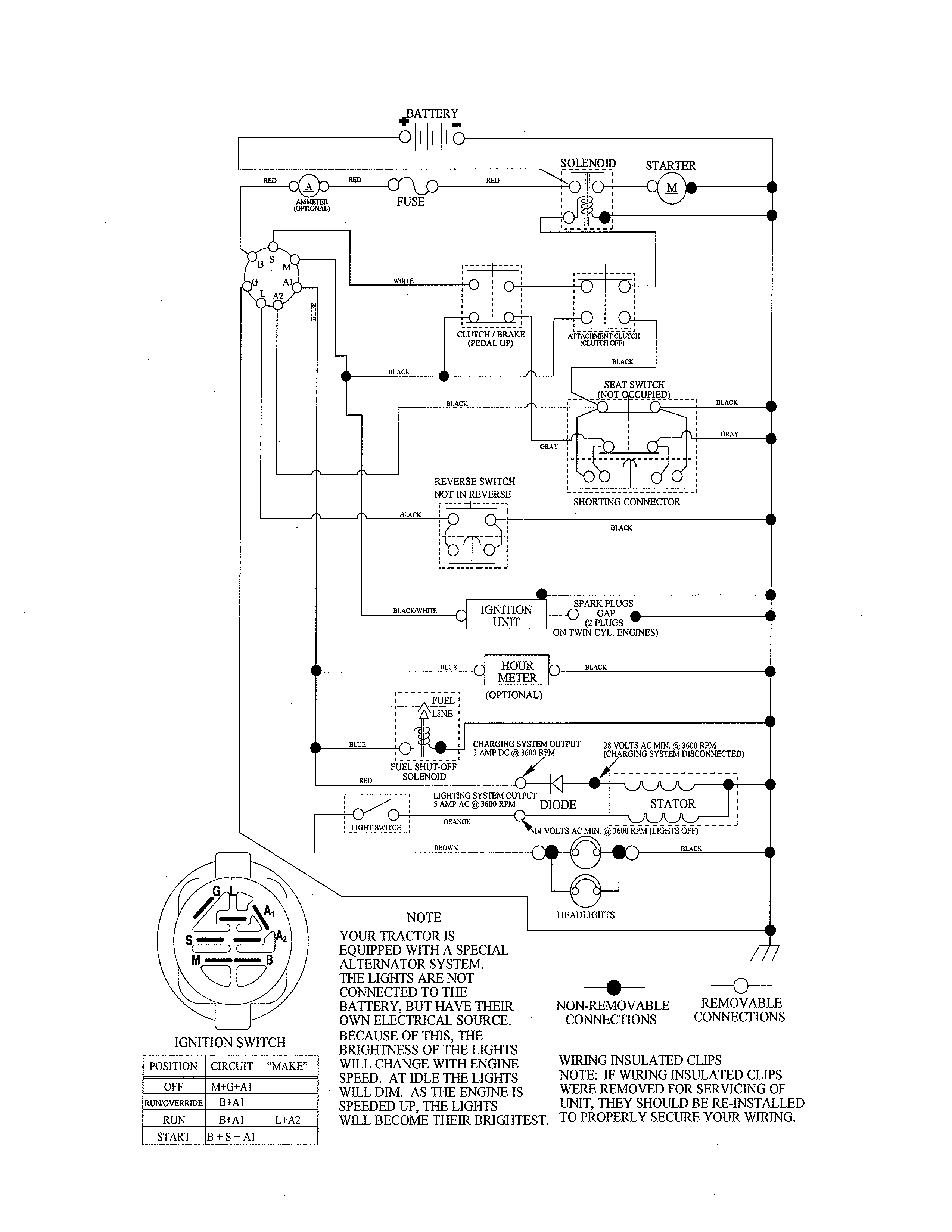 Ariens Tractor Schematic diagram Parts