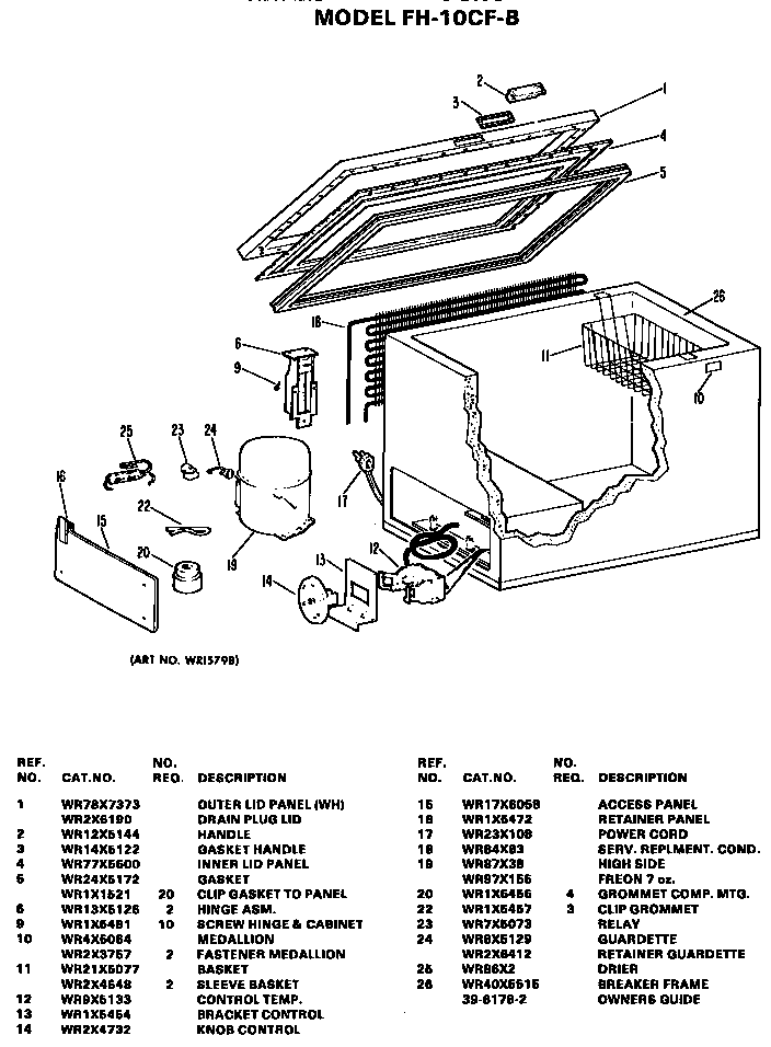 Hotpoint FH10CFB cabinet parts diagram