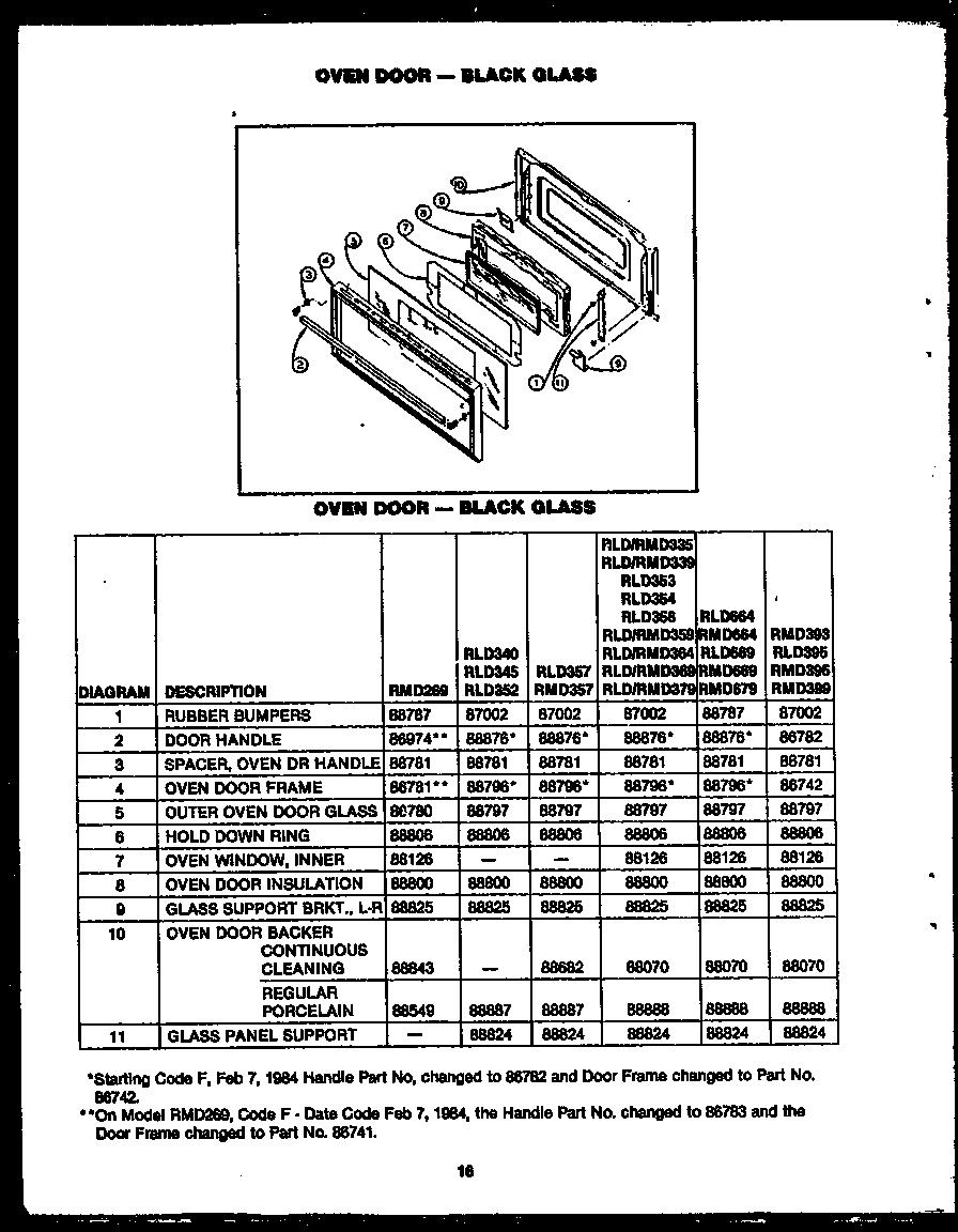 Caloric  Gas Ranges  Oven door - black glass (rmd393) (rld340) (rld352) (rld354) (rld335) (rmd335) (rld353) (rld364) (rmd364) (rld395) (rmd395) (rmd399) (rmd269) (rld345) (rld357) (rmd357) (rld359) (rmd359)