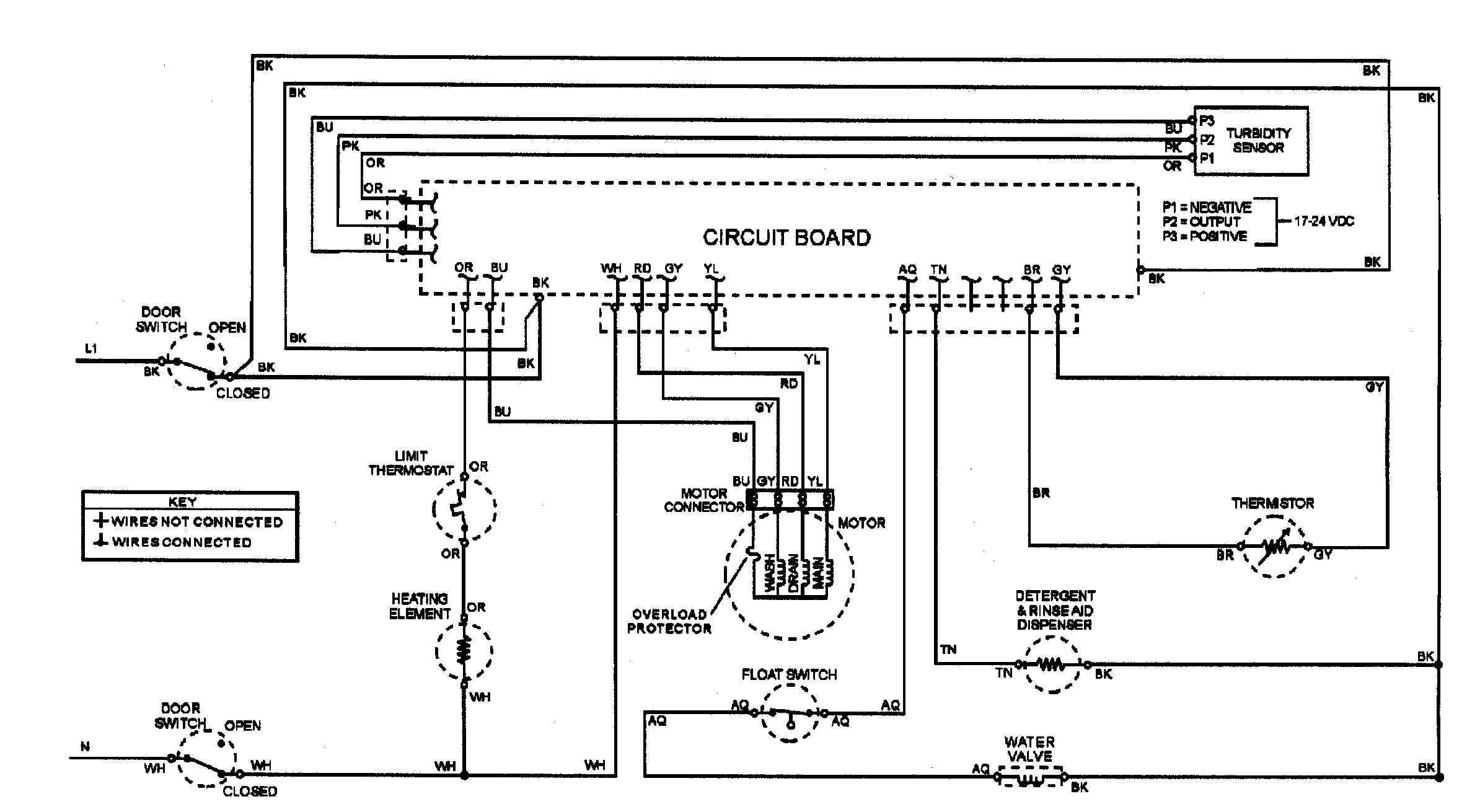 Amana ADW862EAC wiring information diagram
