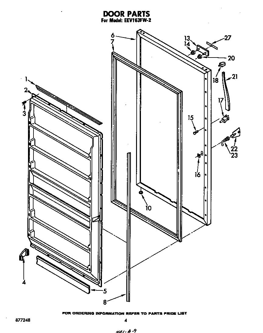 Whirlpool  Freezers  Door