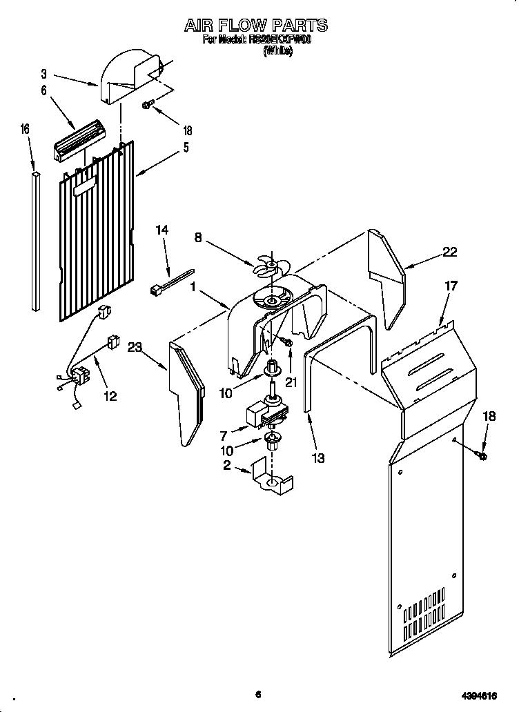 Roper  Refrigerator  Air flow