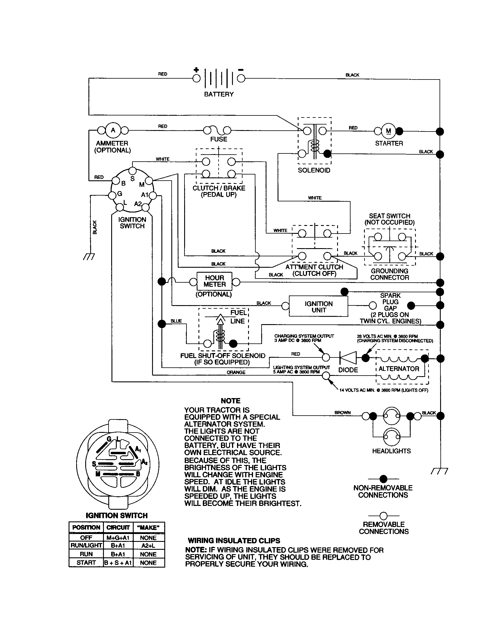 [DIAGRAM] Basic Wiring Diagram For All Garden Tractors
