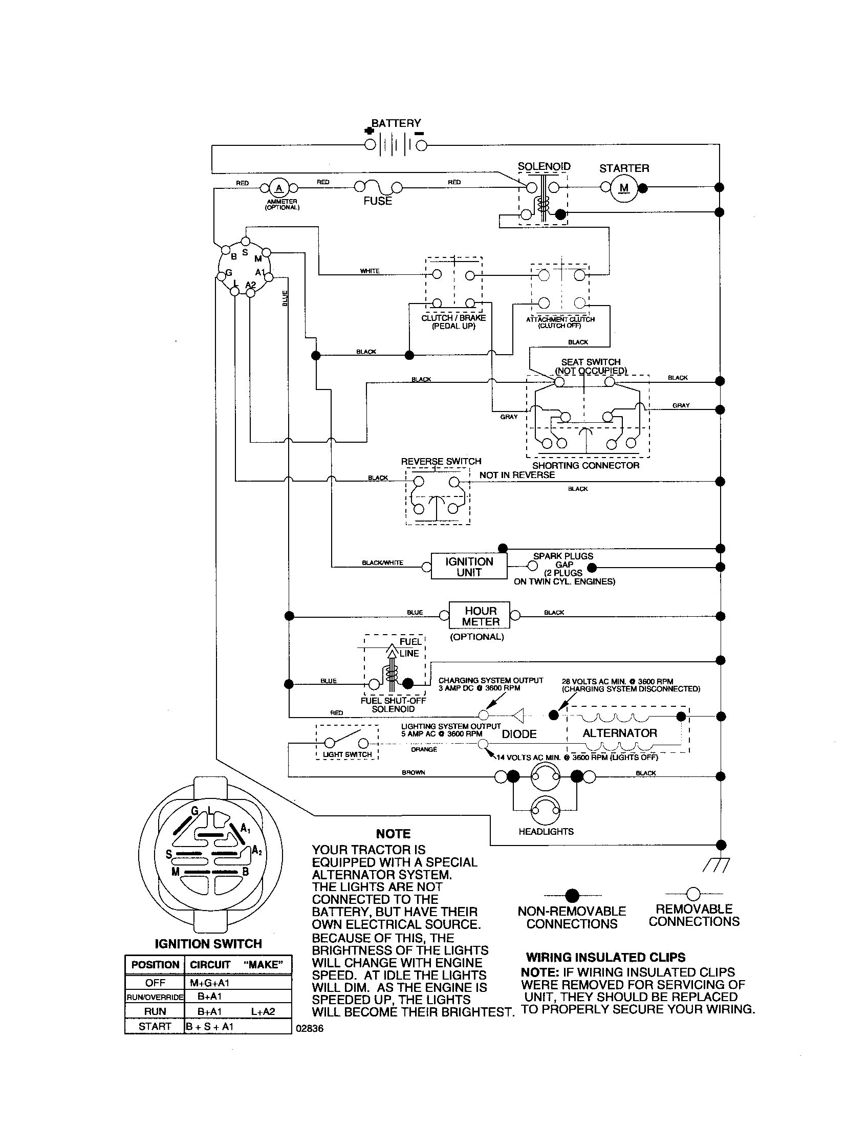 Southern States  Tractor  Schematic