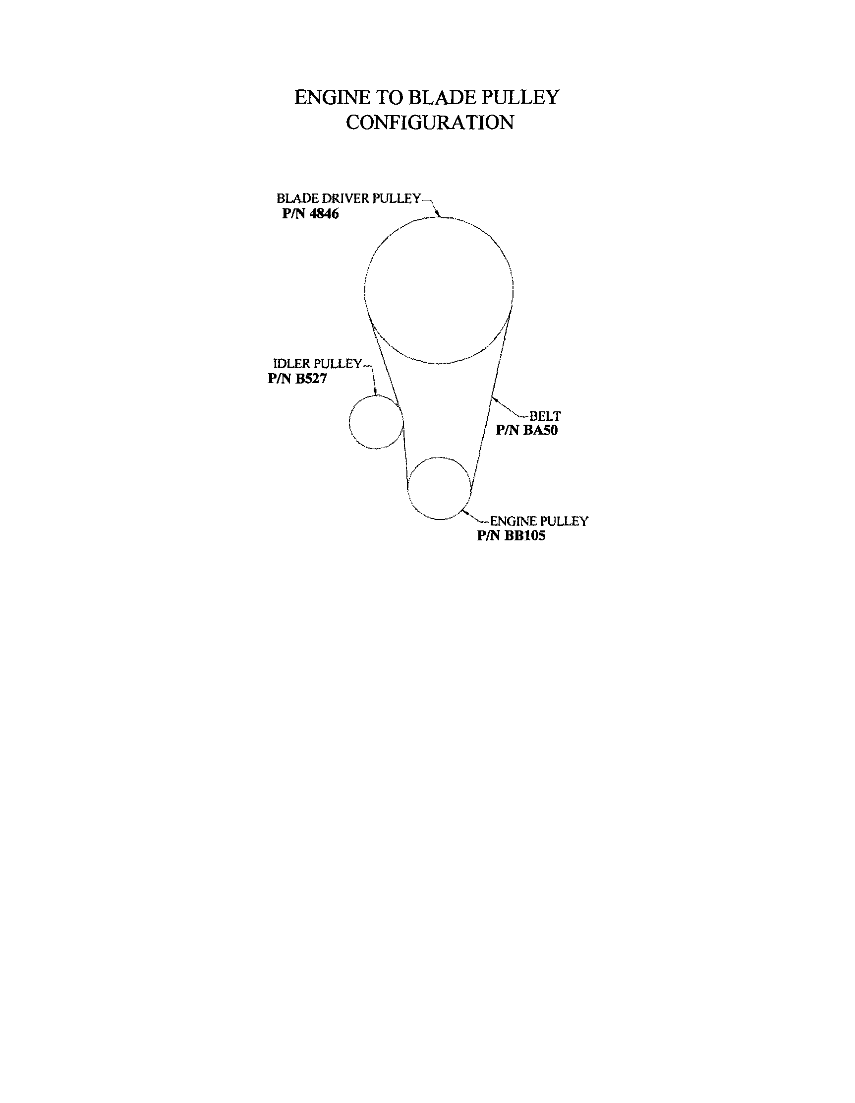 Swisher RTB115441 engine to blade pulley diagram