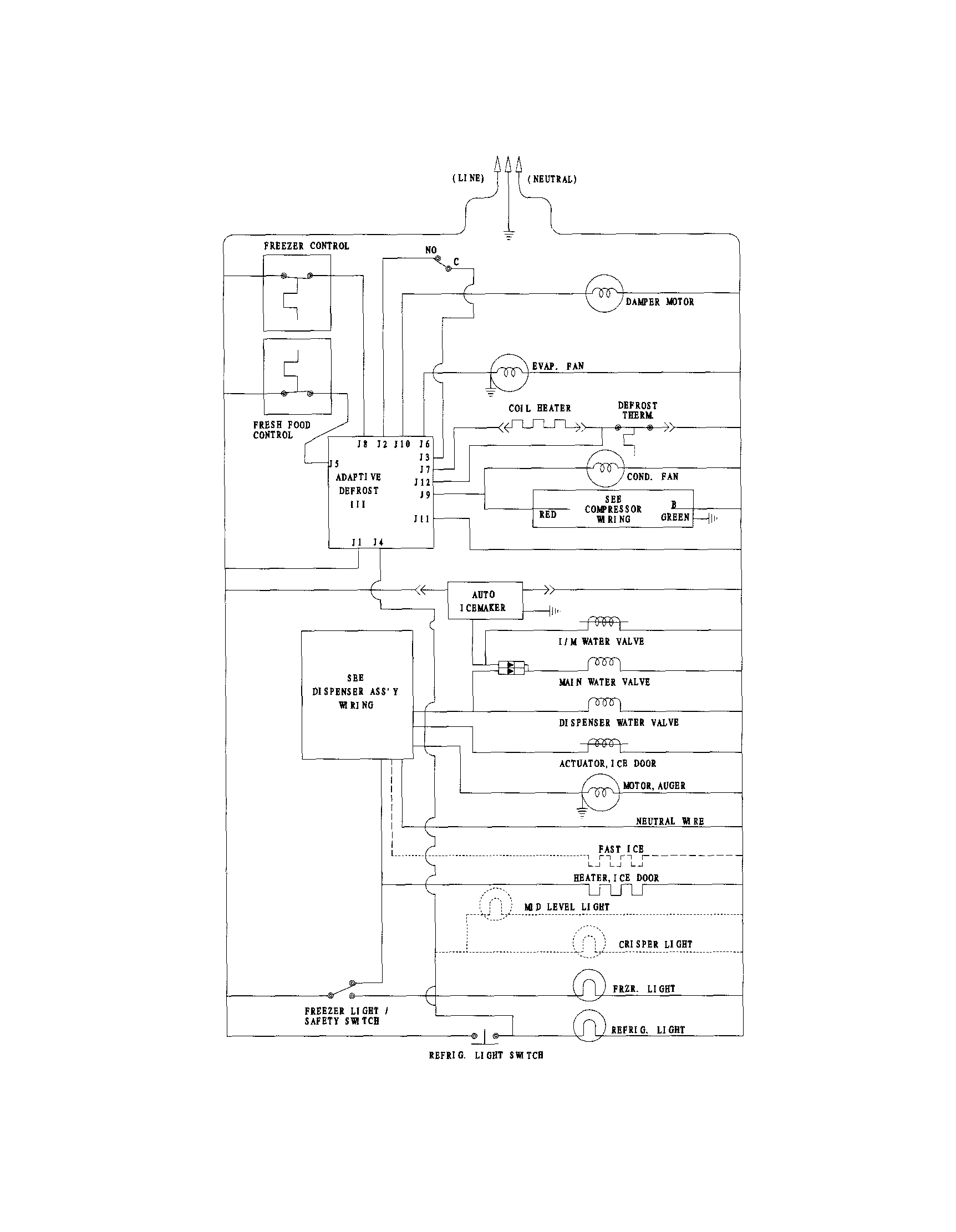 Wiring Diagram For A Frigidaire Dryer from c.searspartsdirect.com
