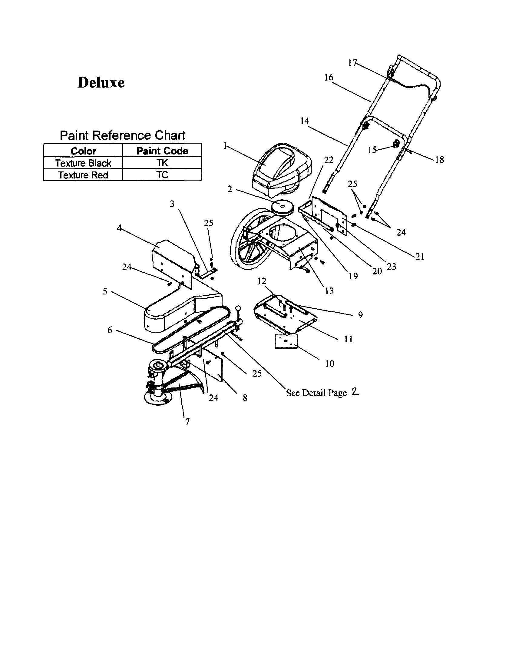 Swisher  High Wheel Trimmer   Parts