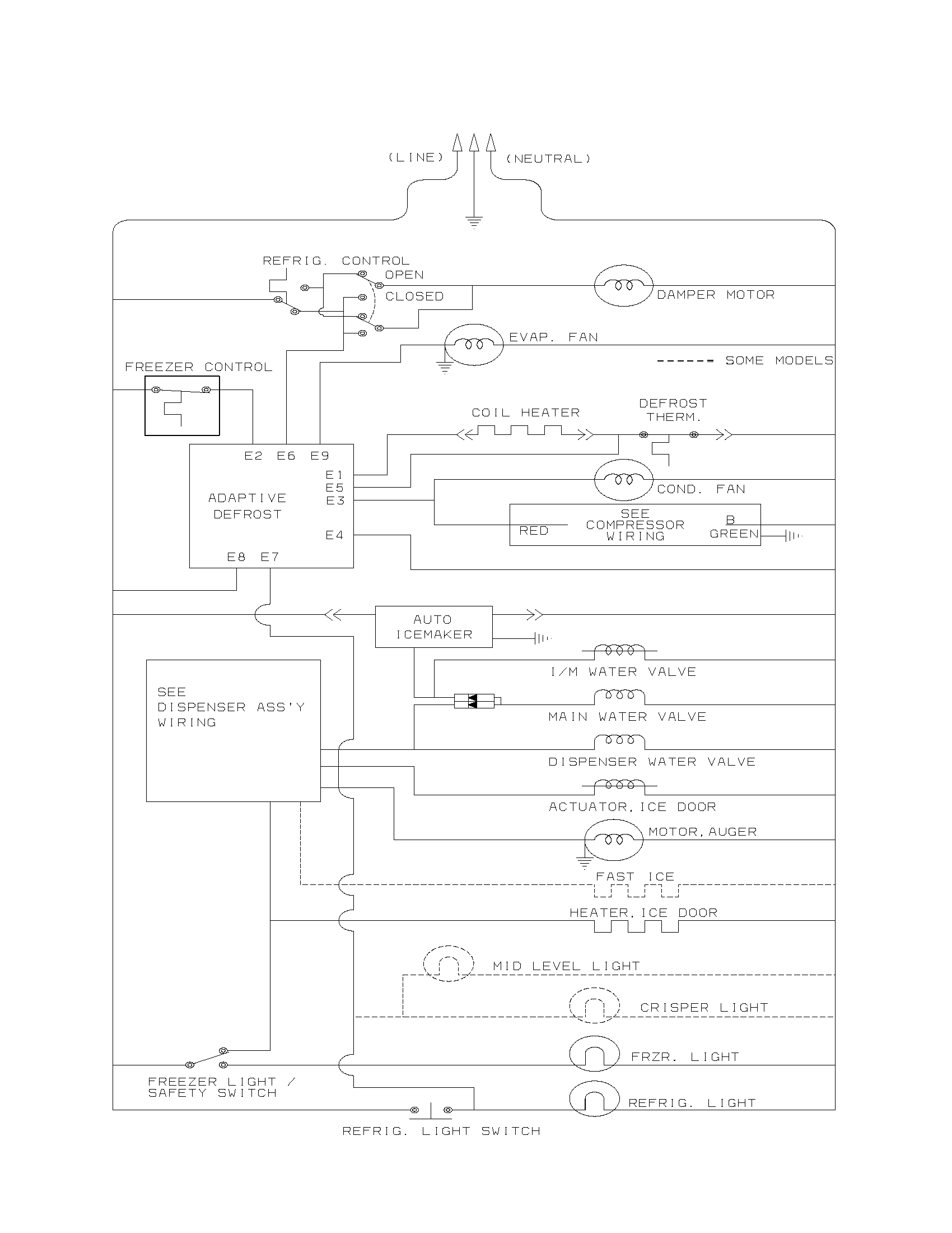 White-Westinghouse WRS23MF5AS5 wiring schematic diagram