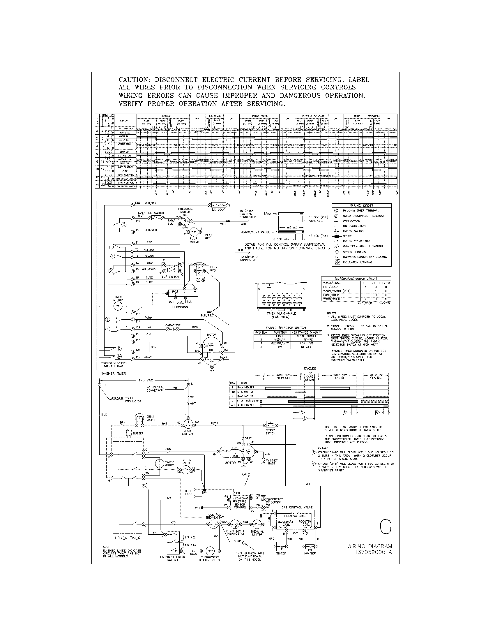Kenmore  Laundry Center  Wiring diagram