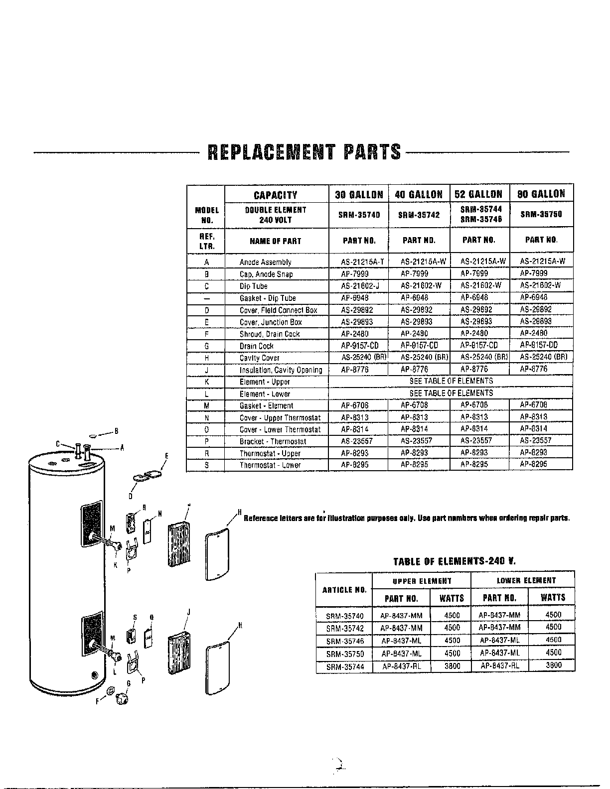 Water Heater  Replacement Parts Diagram  U0026 Parts List For
