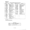 MTD 136M670G788 style 8 page 2 diagram
